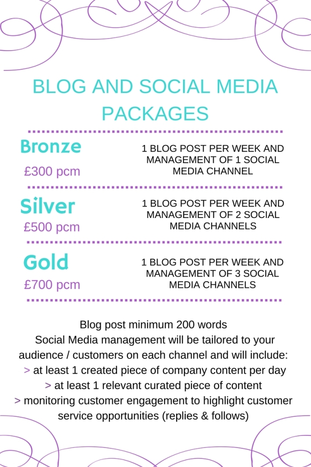 Blog and Social Media Packages (1)