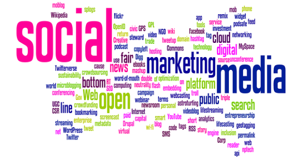 Digital marketing wordcloud